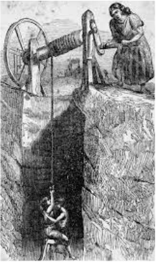 Two Children being lowered down into a Mine