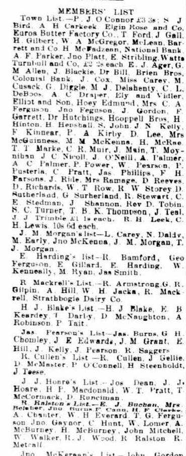 Euroa Agricultural Society Members 1913