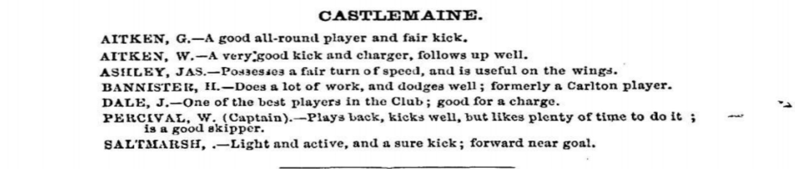 Castlemaine Football players 1875