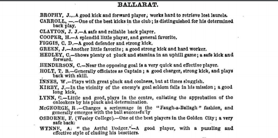 Ballarat Football players 1875