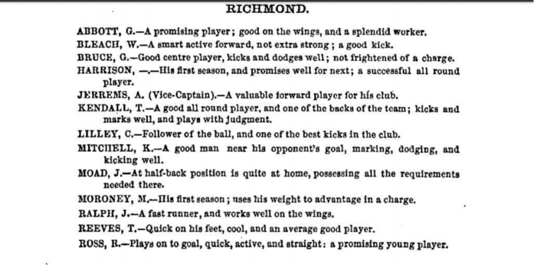 Richmond Football players 1875