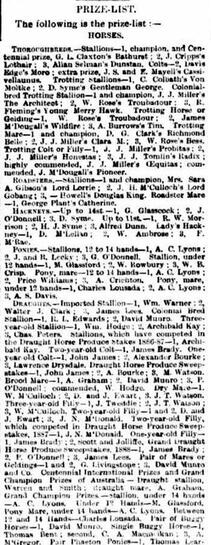 National Agricultural Society's Show Prize list 1888