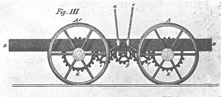 Drawing from Wood's Treatise on Rail Roads 1825